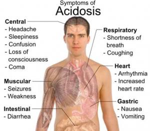 Ketoacidosis I