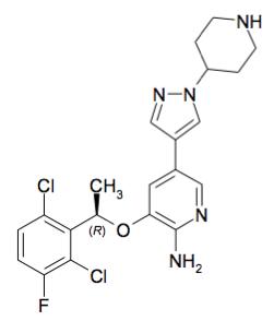 Crizotinib (Xalkori)
