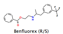 European Medicines Agency (EMEA) recommends withdrawal of  Benfluorex from the market in European Union