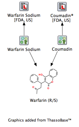 Gene Testing Helps Get Warfarin [Coumadin] Dose Right