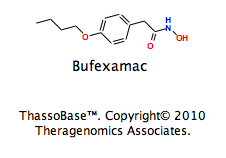 European Medicines Agency (EMEA) recommends revocation of marketing authorisation for bufexamac containing medicines.