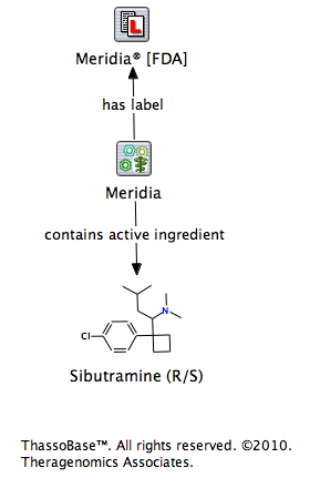 Sibutramine [Meridia]: Market Withdrawal Due to Risk of Serious Cardiovascular events