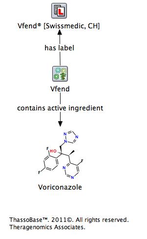 Voriconazol [Vfend]: Mögliches Risiko für das Auftreten von malignen Hauttumoren bei Langzeittherapie sowie mögliche Nebenwirkungen am Auge