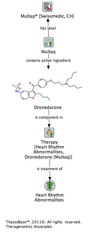 Dronedaron [Multaq] – Risiko kardiovaskulärer Ereignisse bei Patienten mit permanentem Vorhofflimmern