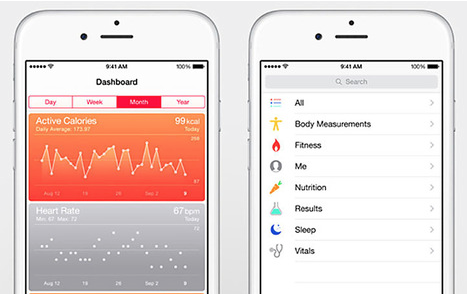 Huge step forward for HealthKit, iOS, iPhone, AppleWatch: FDA permits marketing of first system of mobile medical apps for continuous glucose monitoring