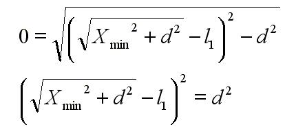 Deux fois deux égalent cinq. Une partie de la génétique derrière la capacité mathématique